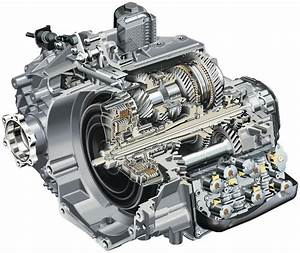 Types Of Transmissions And How They Work  U2013 Transmission