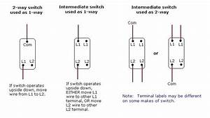 Electrics Intermediate