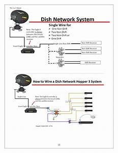 31 Dish Hopper 3 Wiring Diagram