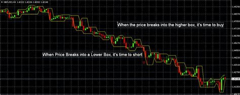 binary option methods exle buddy mt4 and with it how much did manny pacquiao make against bradley
