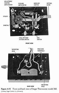 Thermostat Components