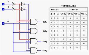 Diagram For 2 Bit Demultiplexer