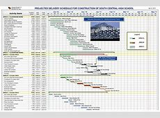 Commercial Construction Schedule Template printable
