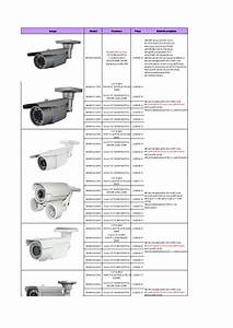 BohanTech CCTV Camera Price List