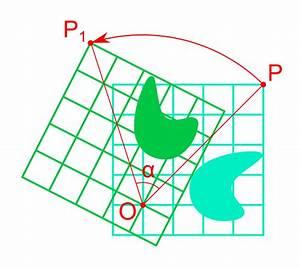 Diagram Of Rotation