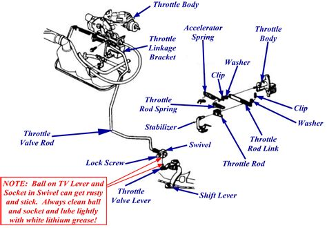 Adjusting Throttle Cable Mercury Outb Video Search