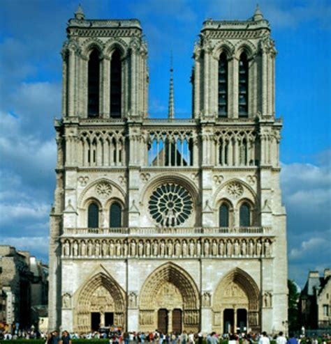 10 Interesting Notre Dame Facts  My Interesting Facts