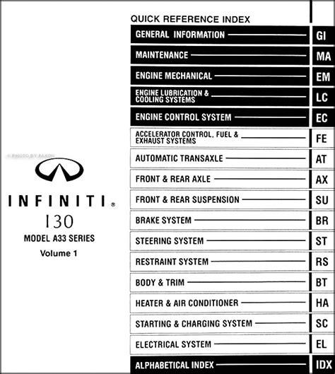 free online car repair manuals download 1995 infiniti j windshield wipe control 2001 infiniti i30 repair shop manual original