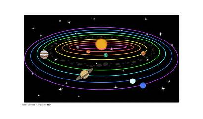 Solar System Planets Map Activities Example Project