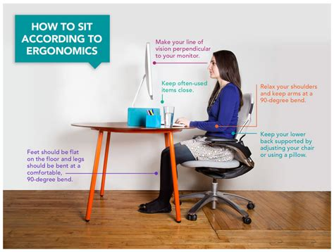 sitting posture when using a computer
