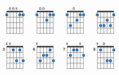F6 Chords Chord Guitar