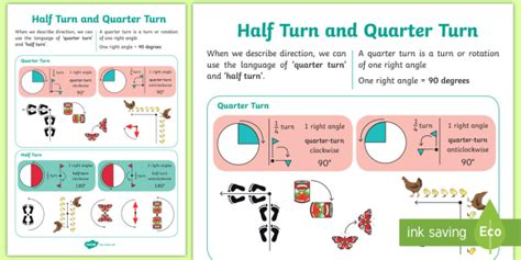 ks1 maths quarter turn and half turn a4 display poster