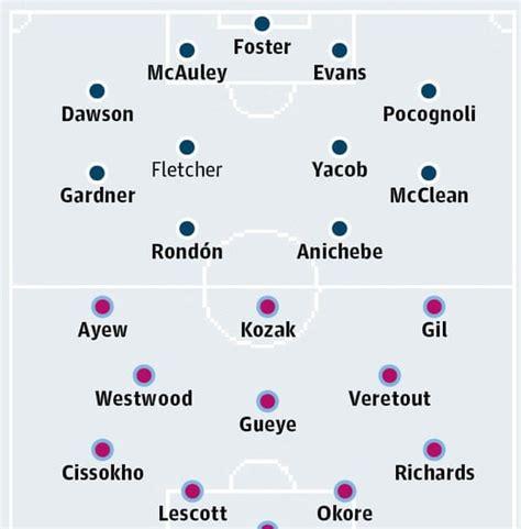 West Bromwich Albion VS Aston Villa Live Streaming | SPORT ...