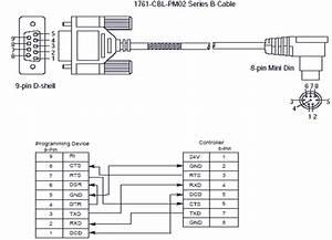 Embedded Serial Port Wiring Vi  Test Ing Result