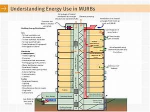 Residential Electrical Riser Diagram