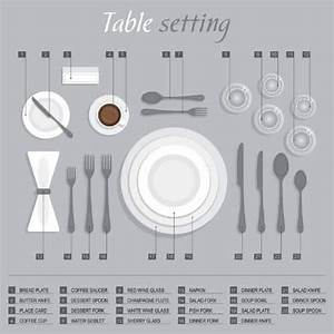 Table Setting Diagram And Dinner Etiquette Reminders  In
