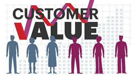 An Investor's View of Customer Value   Bain & Company