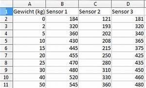 Excel Trendlinie Berechnen : logarithmus naturalis aus excel ~ Themetempest.com Abrechnung