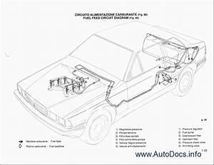 Maserati Biturbo 222  E  422 Spyder  E  2 24v 1983