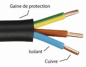 confort electriquefr articles electricite les With cable electrique exterieur norme