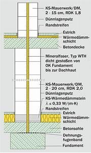 Ks Mauerwerk Formate : schallschutz ~ Buech-reservation.com Haus und Dekorationen