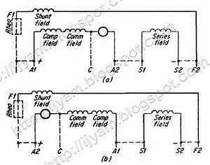Standard Terminal Markings Of Dc  Direct Current  Motors