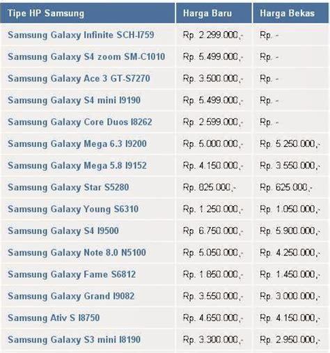 Cek Harga Hp Merk Samsung seputar harga hp samsung galaxy android 2016 2017