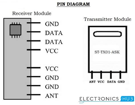 Circuit Diagram Of Ir Remote Control