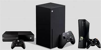 Xbox Microsoft Specifiche Console Della Tecniche Conferma
