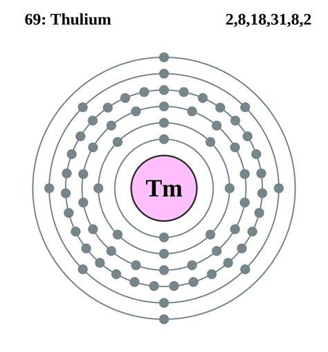 Electron Dot Diagram For Hf
