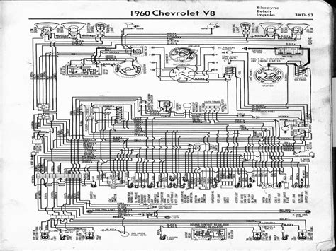 57 Chevy Turn Signal Wiring Diagram by 1960 Chevy Turn Signal Wiring Diagram Wiring Forums