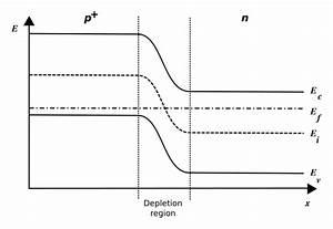 File Pn Junction Equilibrium Svg