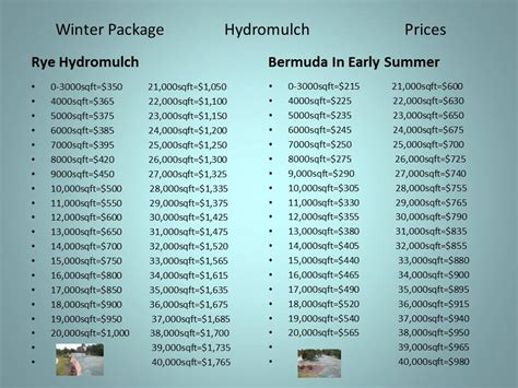 hydromulch price winter package hydromulch prices