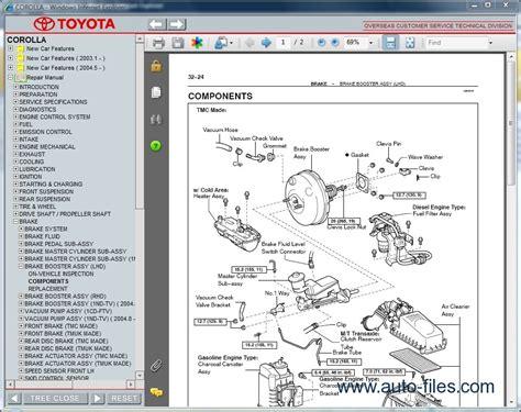 download car manuals pdf free 1996 toyota corolla electronic throttle control toyota corolla repair manuals download wiring diagram electronic parts catalog epc online