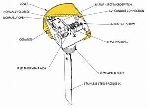 Push Button Switch Types And Circuit Diagram