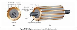 Ac Motor Rotor Construction