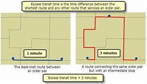 Fahrtzeit Berechnen : vehicle routing problem analyse hilfe arcgis desktop ~ Themetempest.com Abrechnung