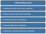Pictures of Employee Review Rating Scale