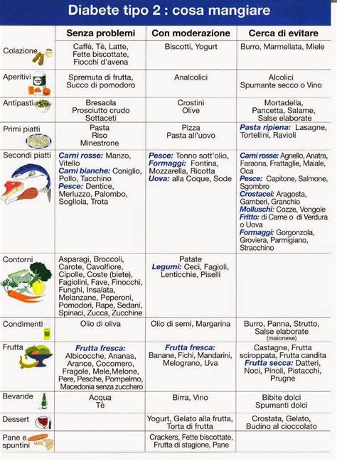 alimentazione per diabetici e ipertesi 187 dieta x diabetici e ipertesi