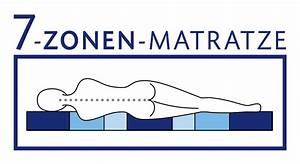 Matratze 140x200 H2 : 140x200 kaltschaum matratze saniflex 16 h2 wei b h t 140 16 200 ~ Orissabook.com Haus und Dekorationen