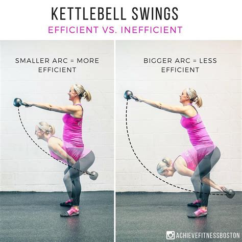 kettlebell exercises workout arms swing effective most training swings arm results gymguider weight vipstuf sweat