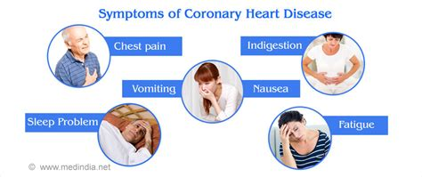 Coronary Heart Disease  Causes, Symptoms, Risk Factors. Loud House Signs. Fire Prevention Signs. Bracket Signs. Keyboard Signs. Classicaquarius Signs. Taste Signs. Dictator Signs Of Stroke. 6 January Signs Of Stroke