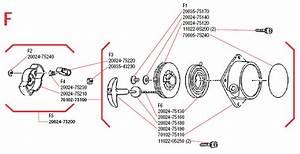 Shindaiwa T250 And C250 Parts Diagrams Online