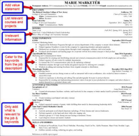 Matching Resume To Description how to match your r 233 sum 233 to a description aftercollege