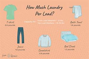 How To Calculate Washer Capacity And Laundry Load Size
