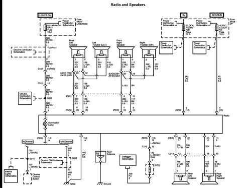2009 Chevrolet Aveo Wiring Diagram by Does The Radio Wire Clip Into The Fuse Box That S