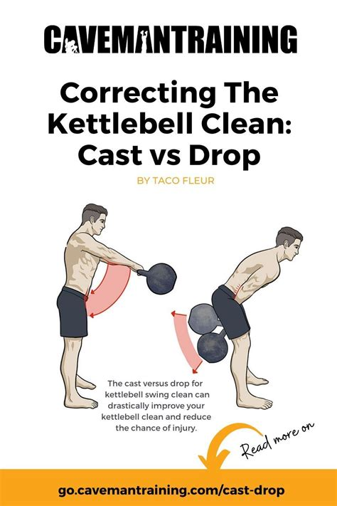 kettlebell clean drop vs swings bob cavemantraining go swing workout yourself