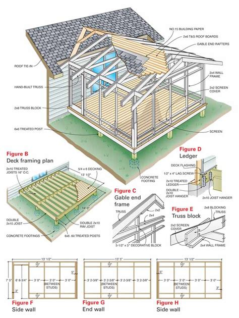 Porch Blueprints by How To Screen A Porch Screen Porches Porch Screens