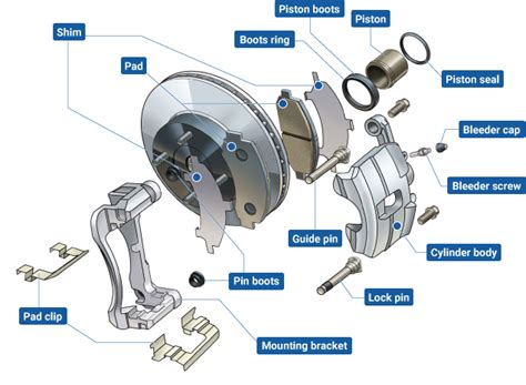 Disc Brakes|brakes For Automobiles|product|products And