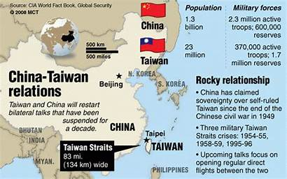 Taiwan China Relations War Attack Islands Straits